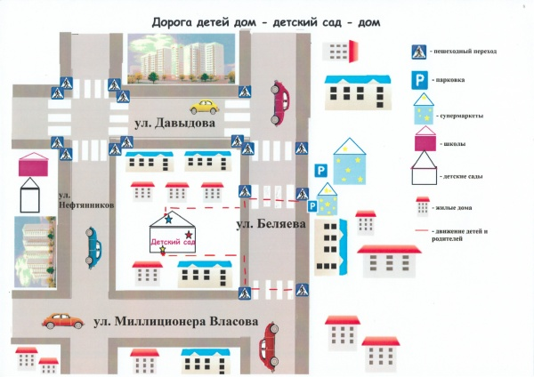 Схема движения дом-детский сад-дом